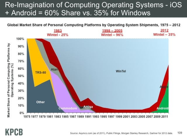 computingmarketshare