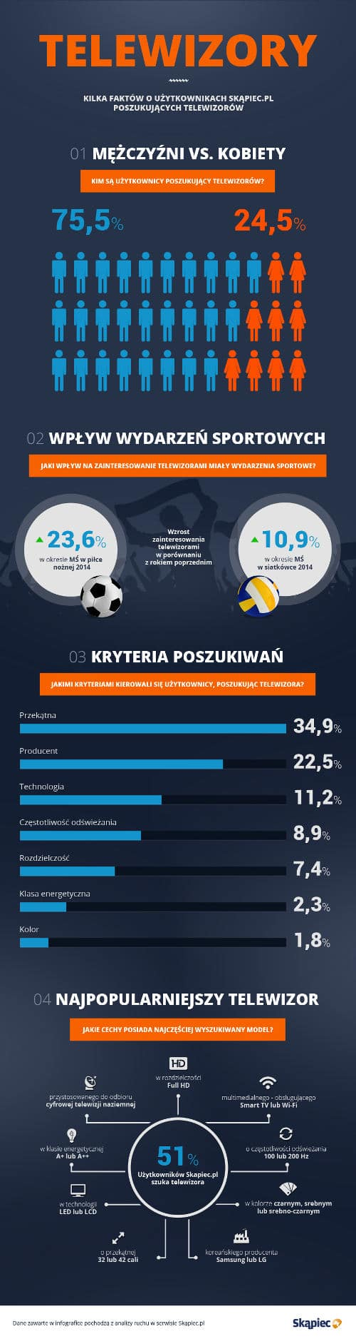 tv_infografika
