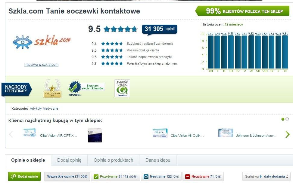 szkla_com