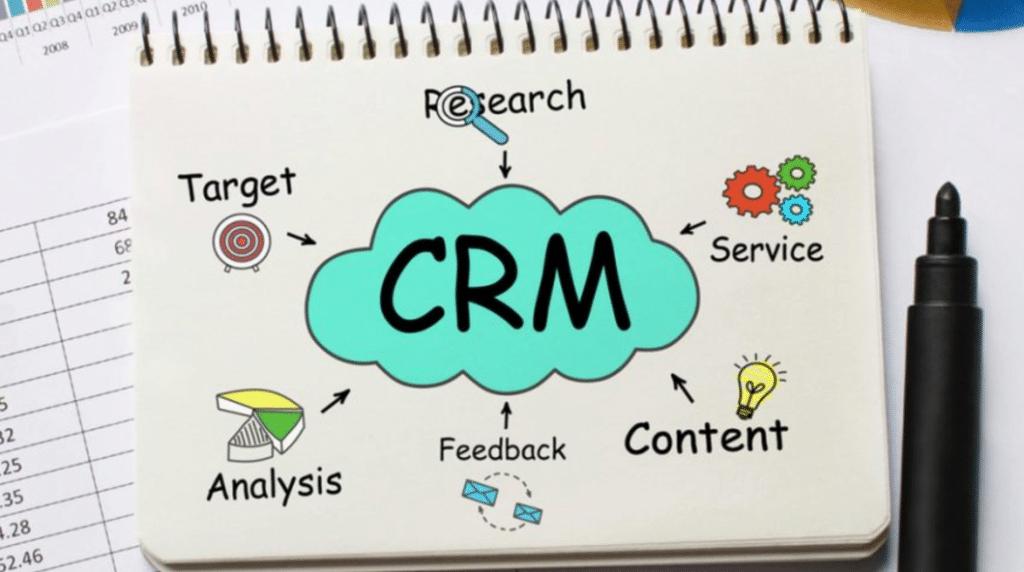System CRM jako wsparcie nowoczesnego biznesu